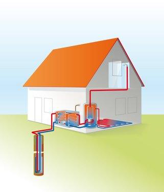 gaswaermepumpe in einem einfamilienhaus