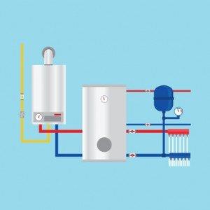 Gaszentralheizung im Heizungskreislauf