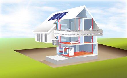 heizen mit solar