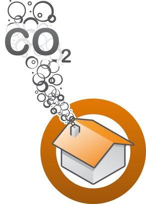 KfW und Umweltschutz