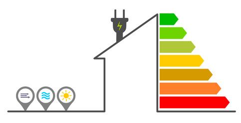 erneuerbare energien gesetz