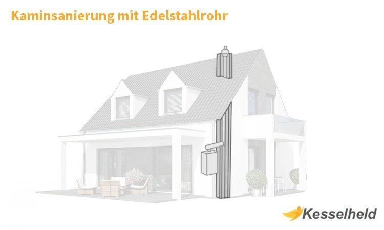 Top Kaminsanierung: Materialien, Anleitung & Kosten - Kesselheld ZJ71