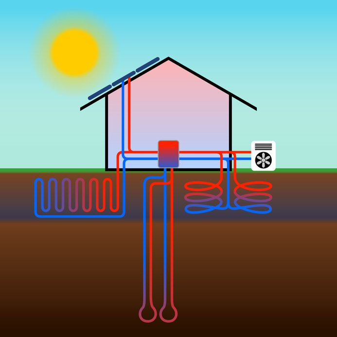 Extrem Grundwasserwärmepumpe: Kosten & Funktion - Kesselheld BS38