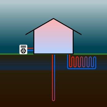 Warmwasser Wärmepumpe